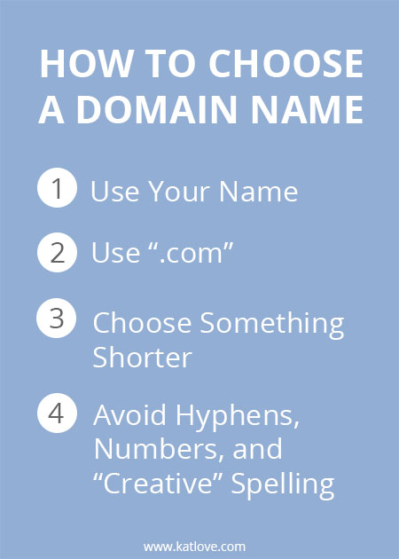 Suggestions on Choosing a Domain Name by Kat Love