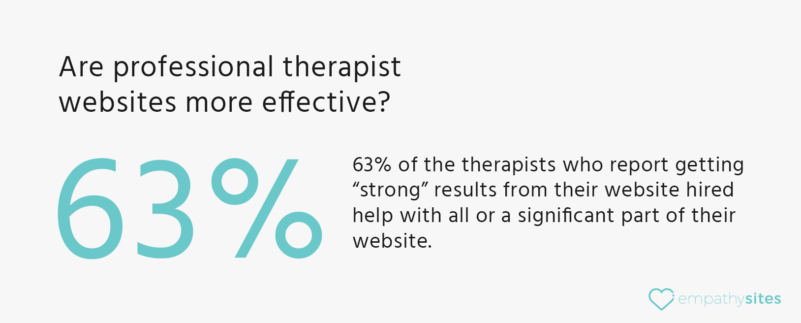 empathysites-therapist-website-data-professional-effective