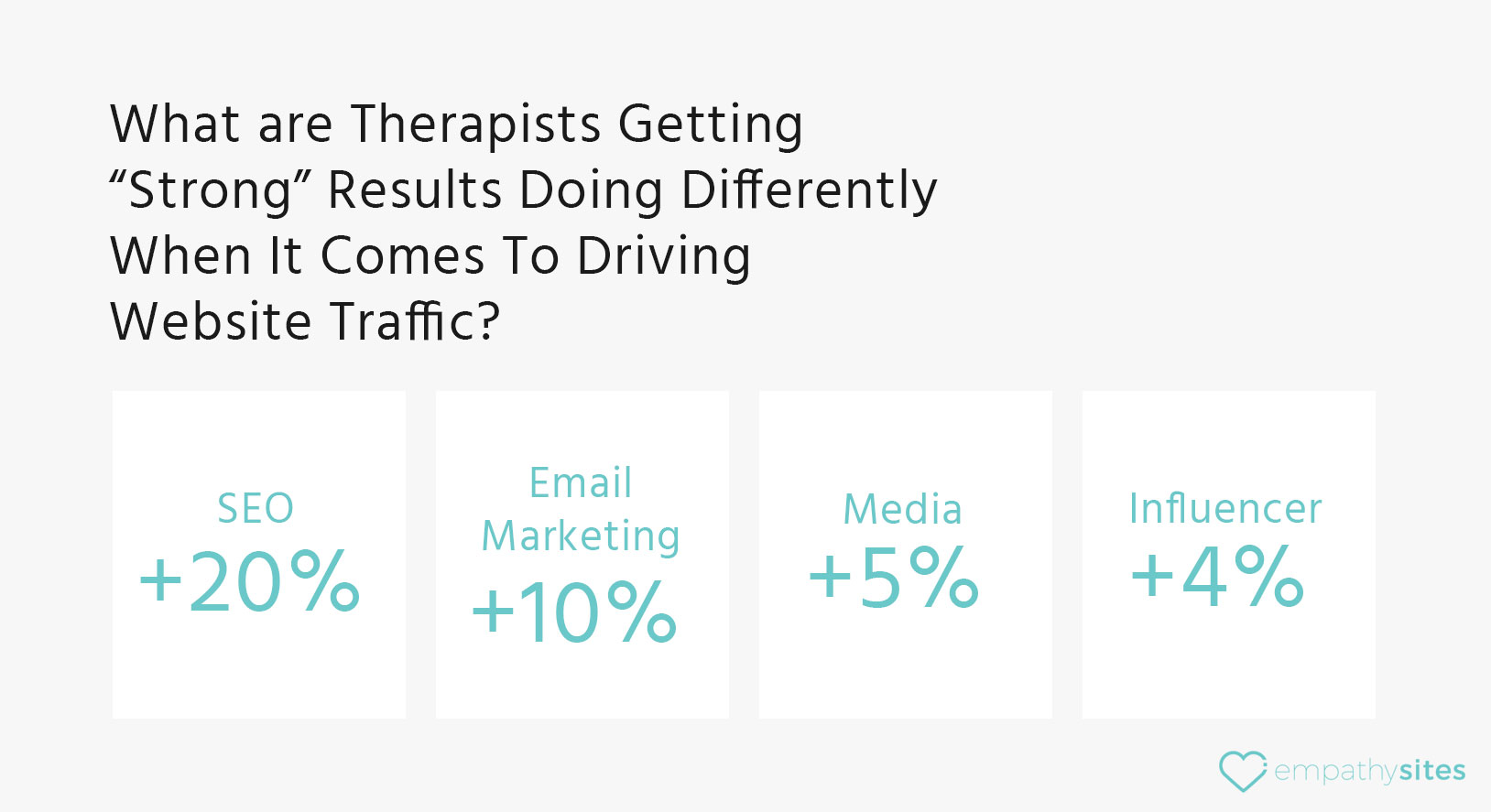 empathysites-therapist-website-data-traffic-strong-differences